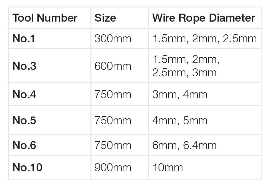 Wire Guide for Swage Pliers
