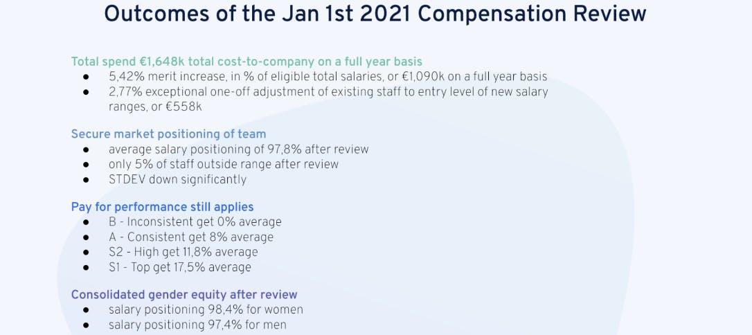 360Learner Journey Compensation