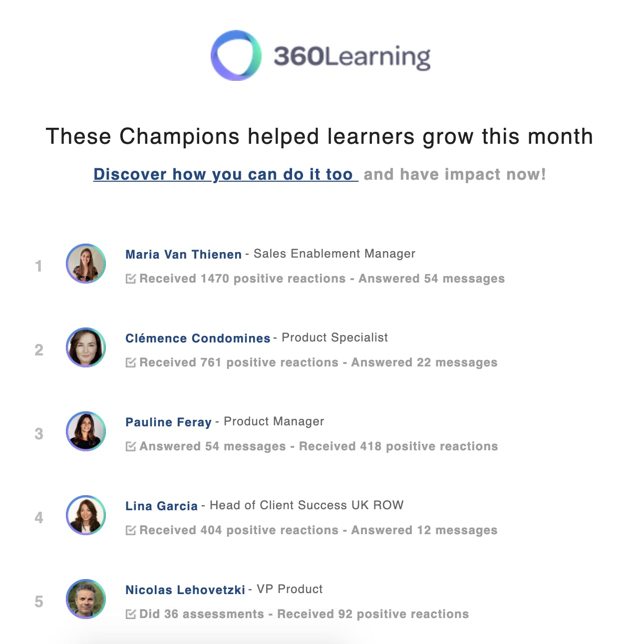 A monthly notification email sent from the 360Learning platform