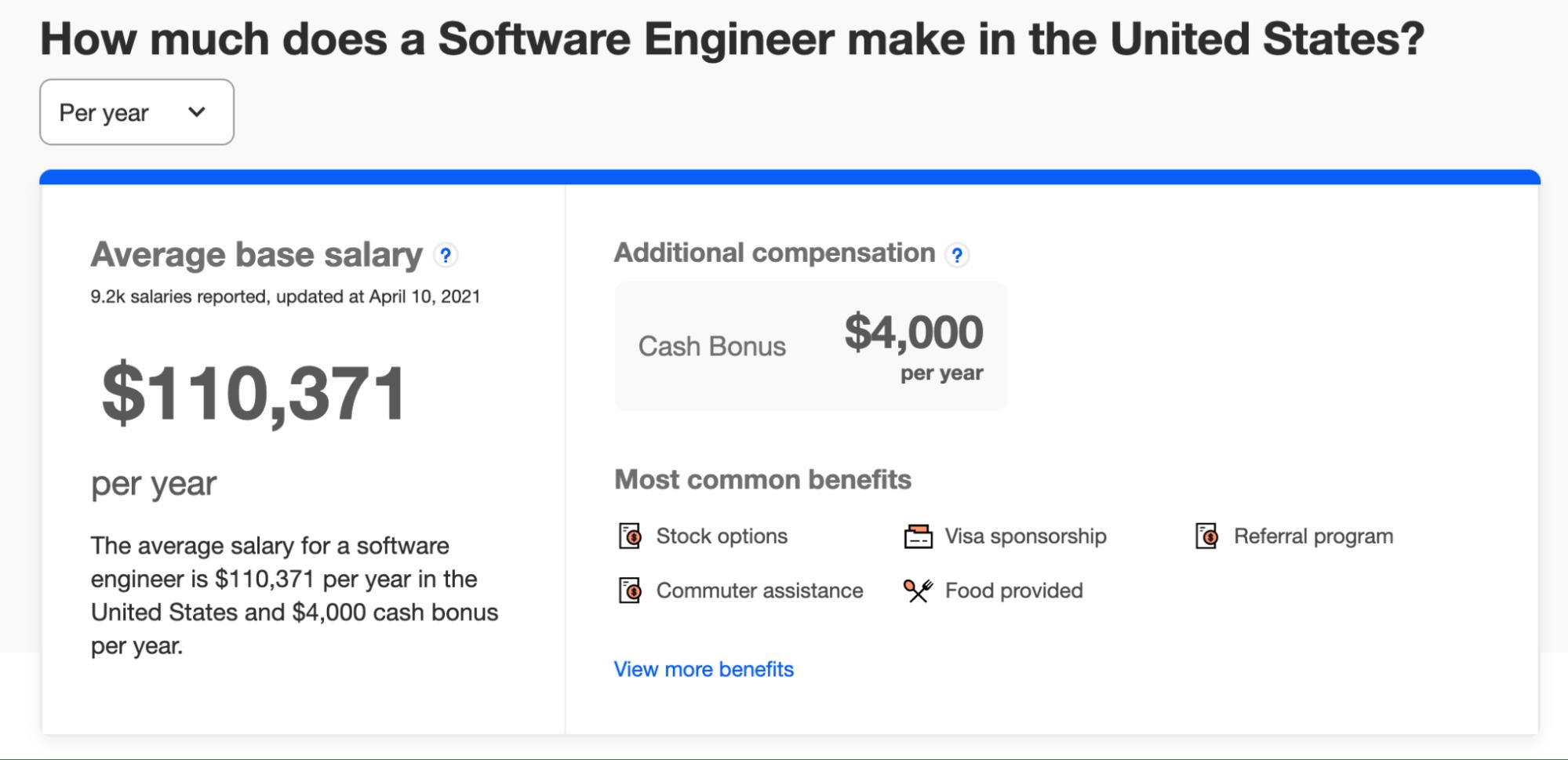 Developer salary