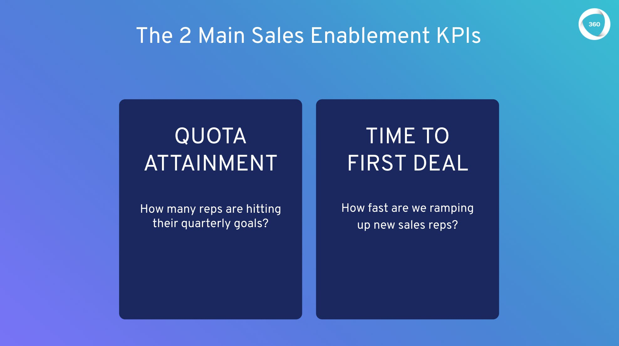 sales training KPIs