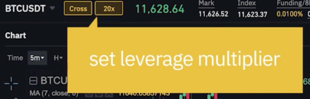 leverage multiplier on Binance