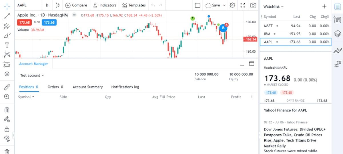 TradingView trading terminal