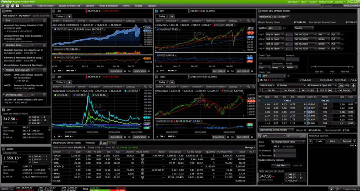 Fidelity Active Trading Pro terminal