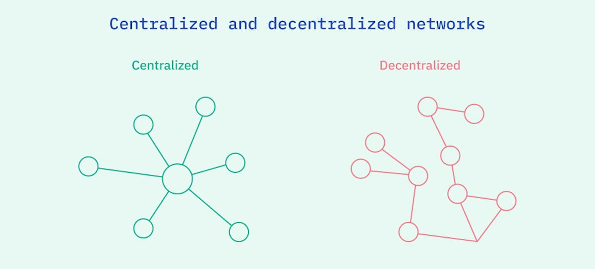 Centralized and decentralized systems
