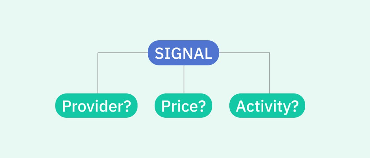 types of crypto trade signals