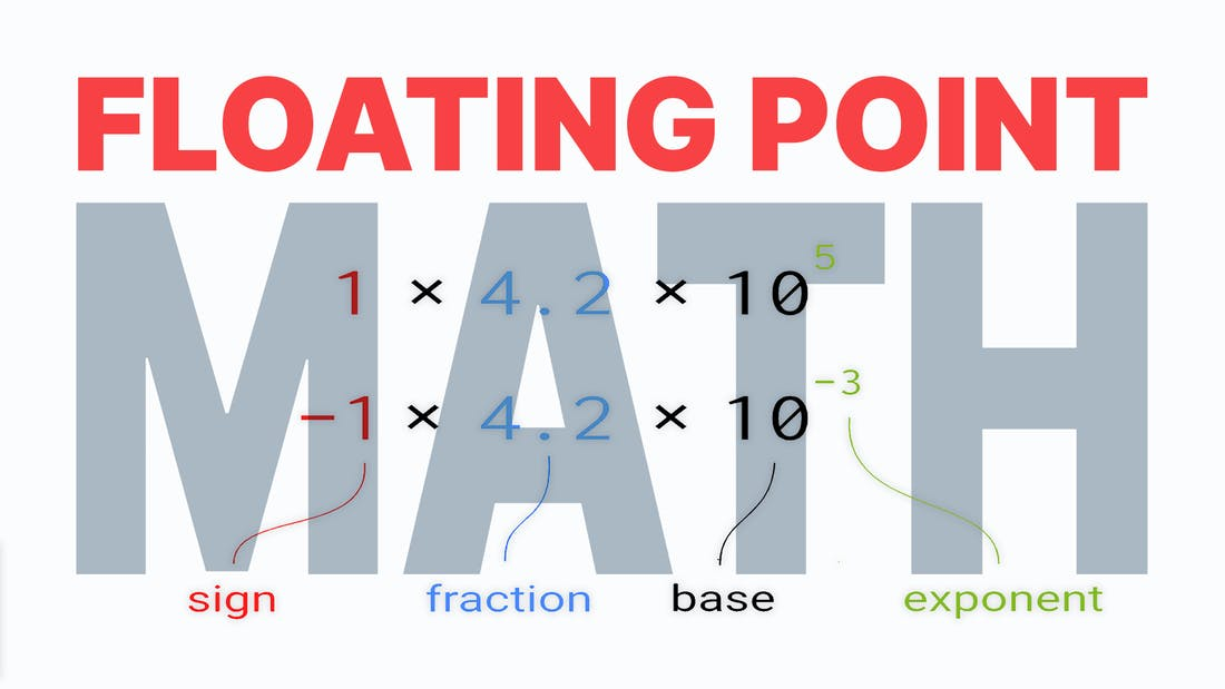 How Floating Point Representation Works