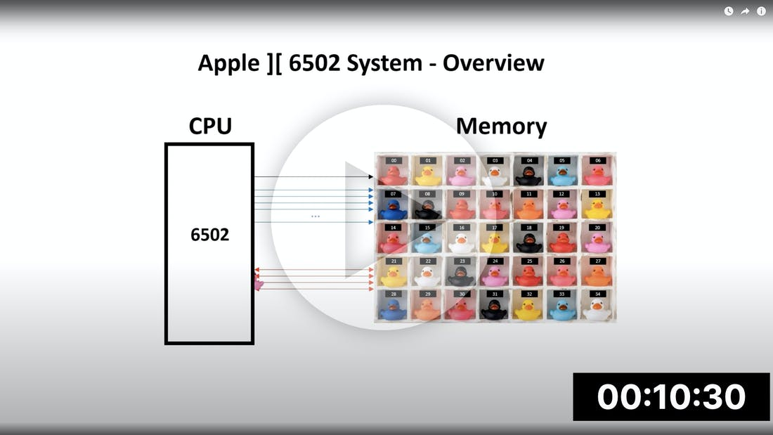 Build your own Apple ][ Compatible