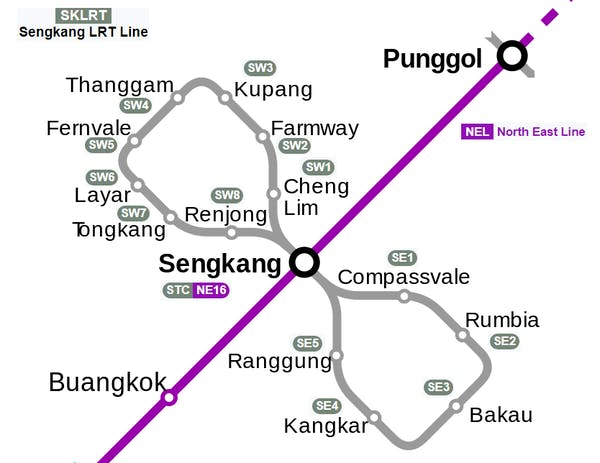 The Sengkang LRT Line