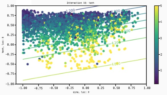 QLattice plot