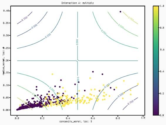 QLattice chart