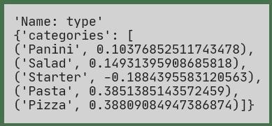 'Name: type'  {'categories': [ ('Panini', 0.10376852511743478),  ('Salad', 0.14931395908685818),  ('Starter', -0.1884395583120563),  ('Pasta', 0.3851385143572459),  ('Pizza', 0.38809084947386874)]}