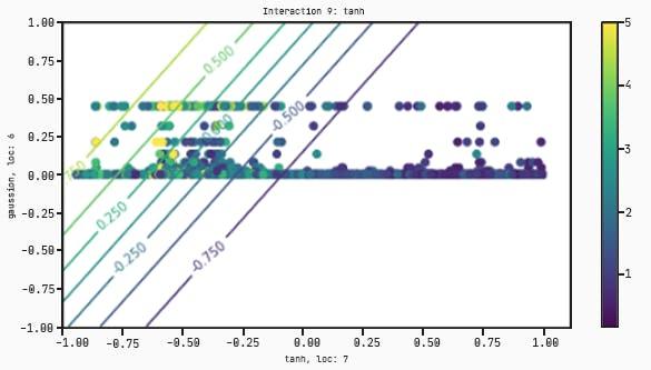 QLattice plots