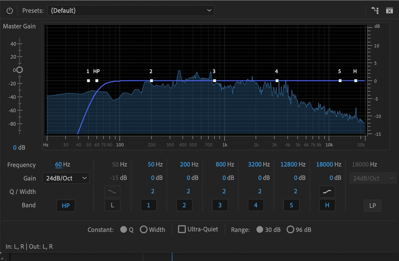 Tips On Voice Equalization