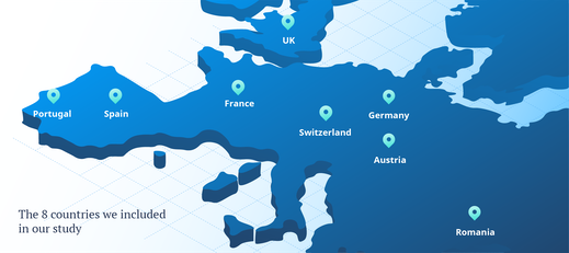 Illustrated map of the 8 countries we included in our study: Portugal, Spain, France, UK, Switzerland, Germany, Austria, Romania.