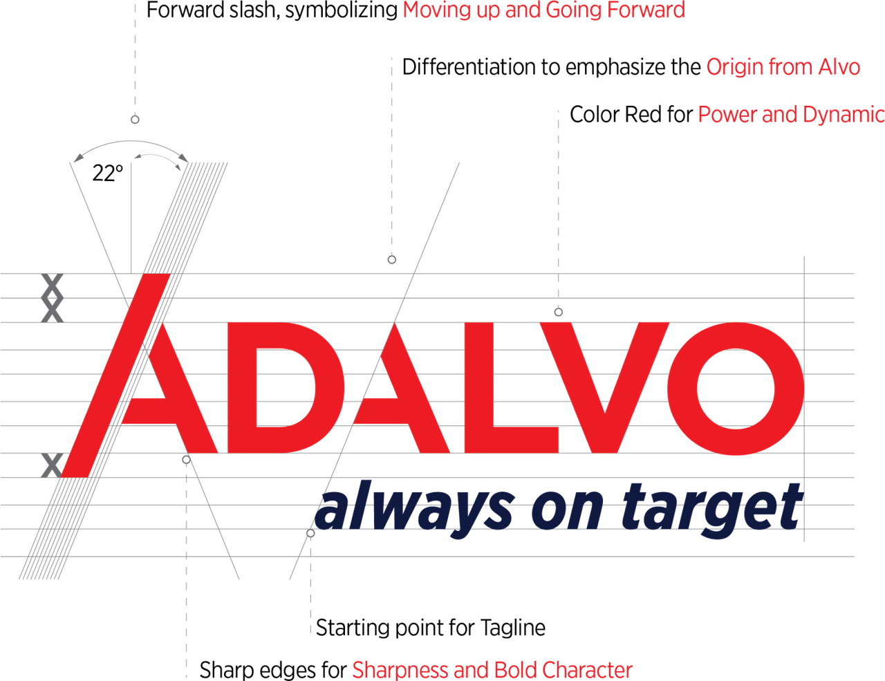 Adalvo logo with comments