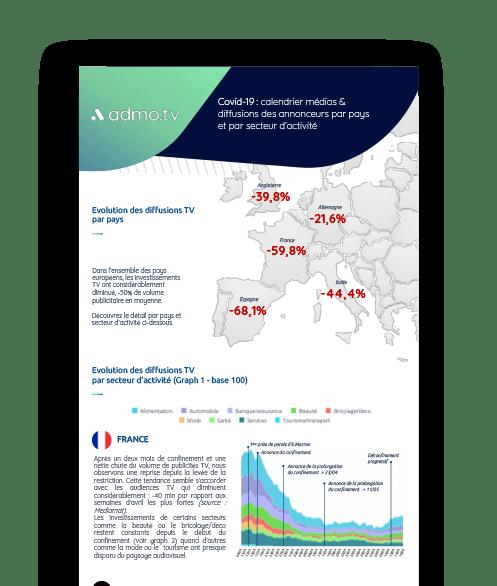 impact covid-19 Europe