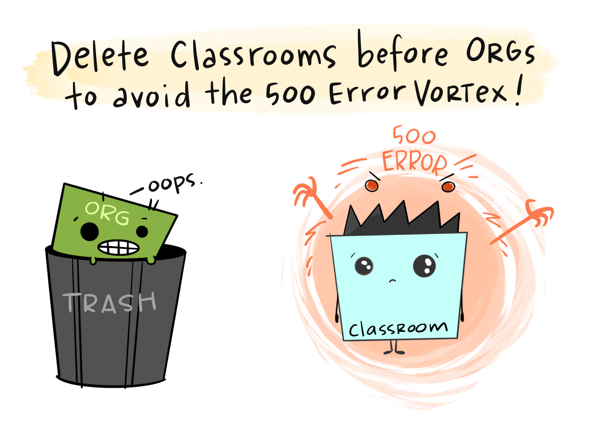 cartoon documents imploring the reader to delete classrooms before orgs