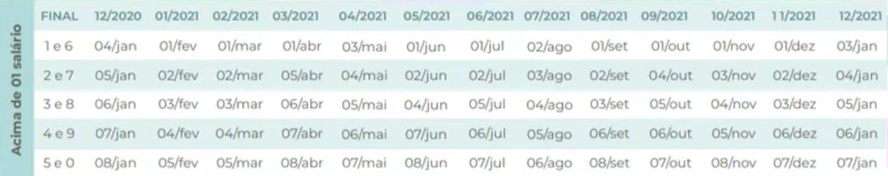 Calendário de pagamento INSS para quem recebe mais de 1 salário mínimo - Advocacia Alves