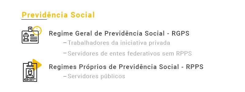 Diferença entre o regime geral da previdência social e os regimes próprios de previdência social