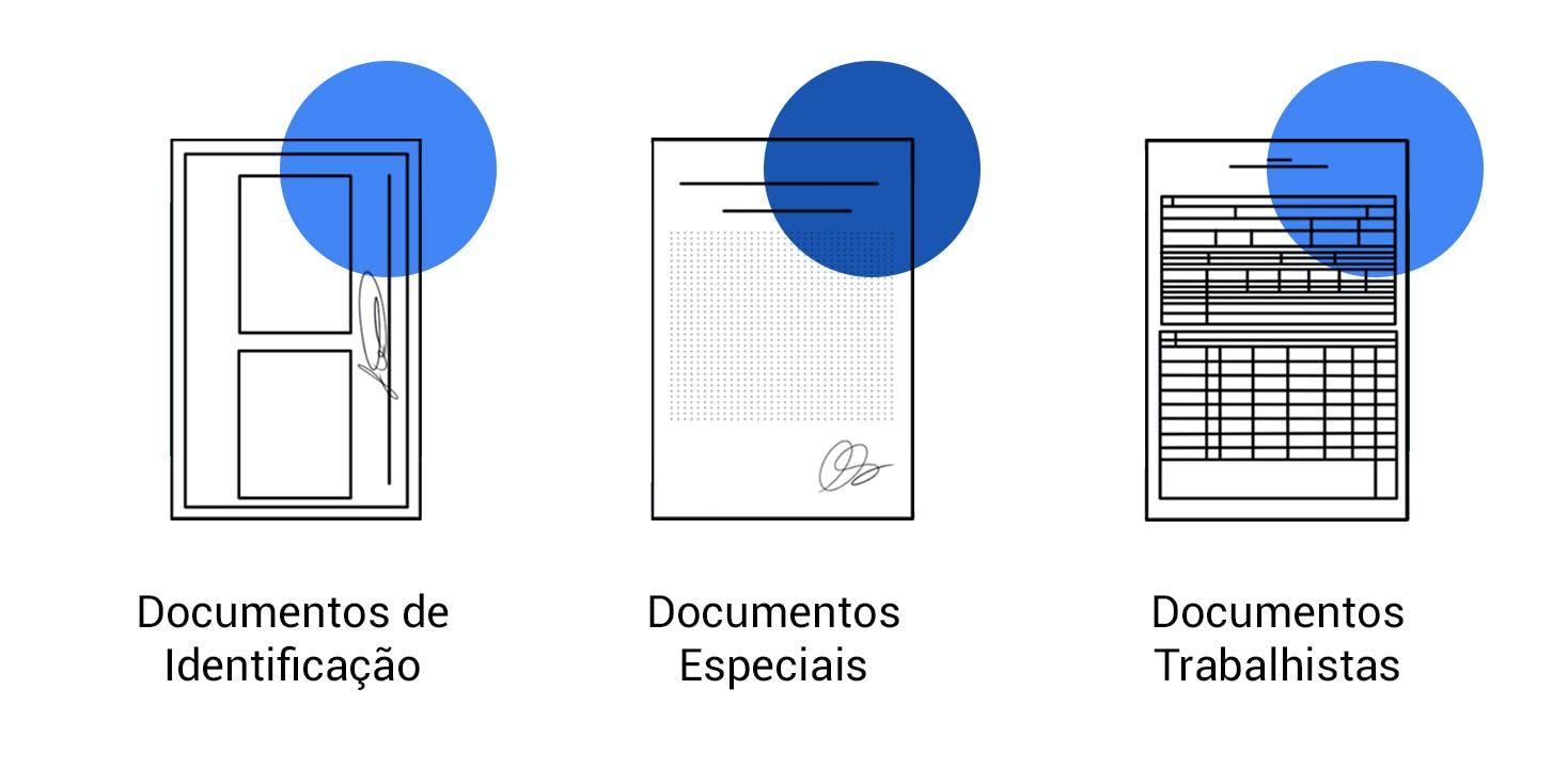 Documentos que não podem faltar no pedido de BPC da LOAS