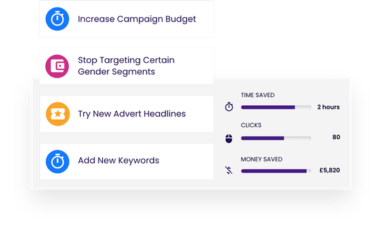 Ad campaigns and workflow automation