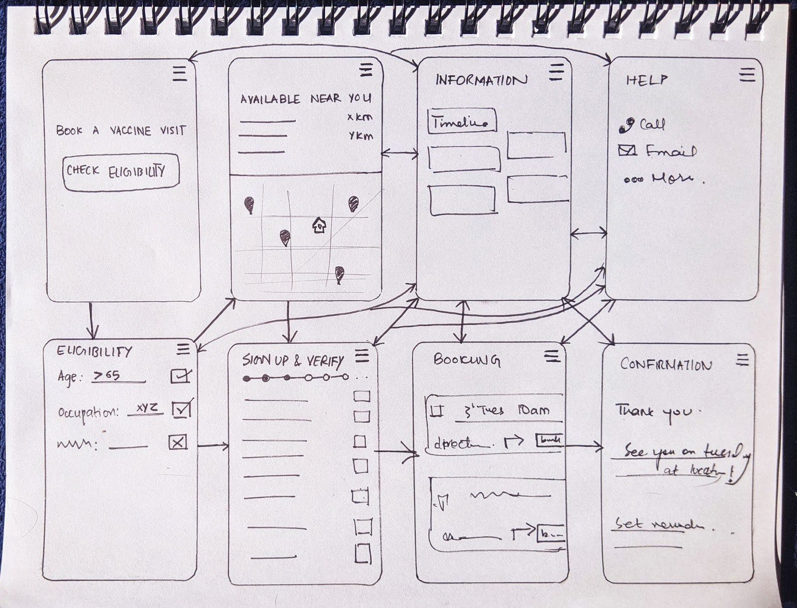 Simple UI wireframes proposal