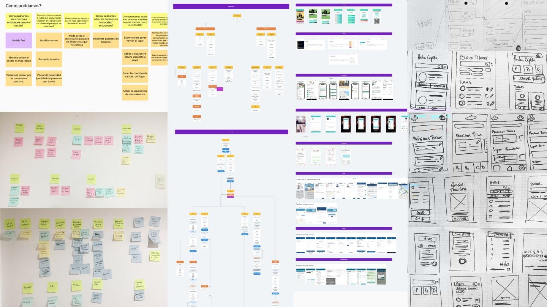 Wireframes y flows del proceso del equipo para hacer la app