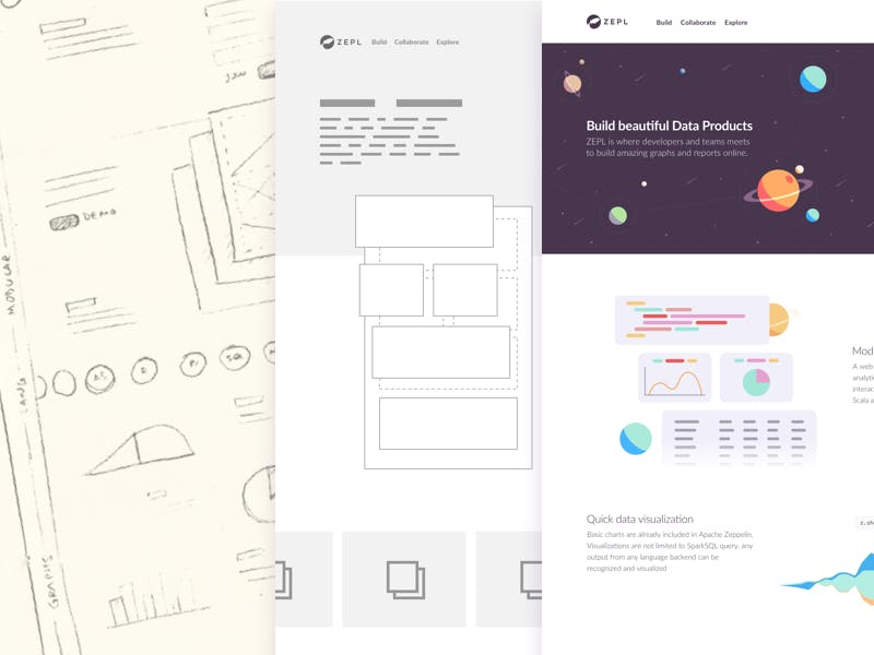 Zepl-wireframes-redesign-product design