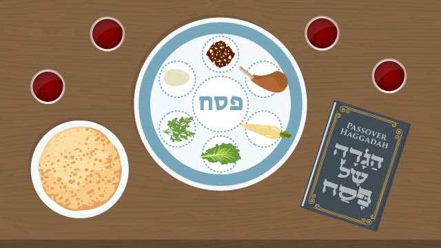 The Passover (Pesach) Seder