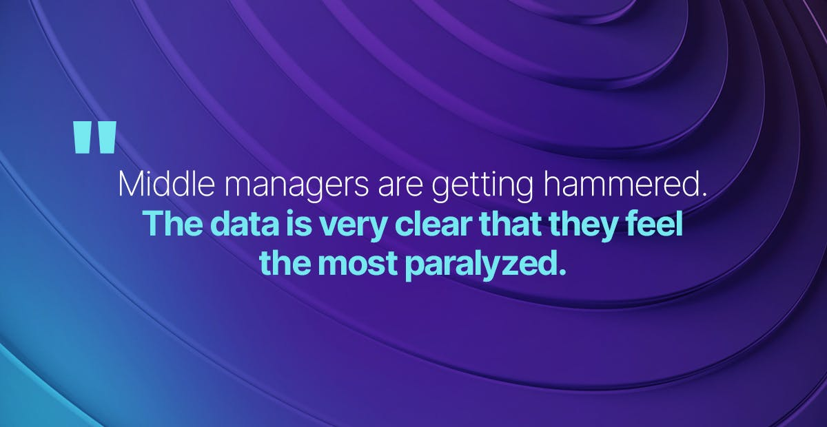 Middle managers are getting hammered. The data is very clear that they feel the most paralyzed.