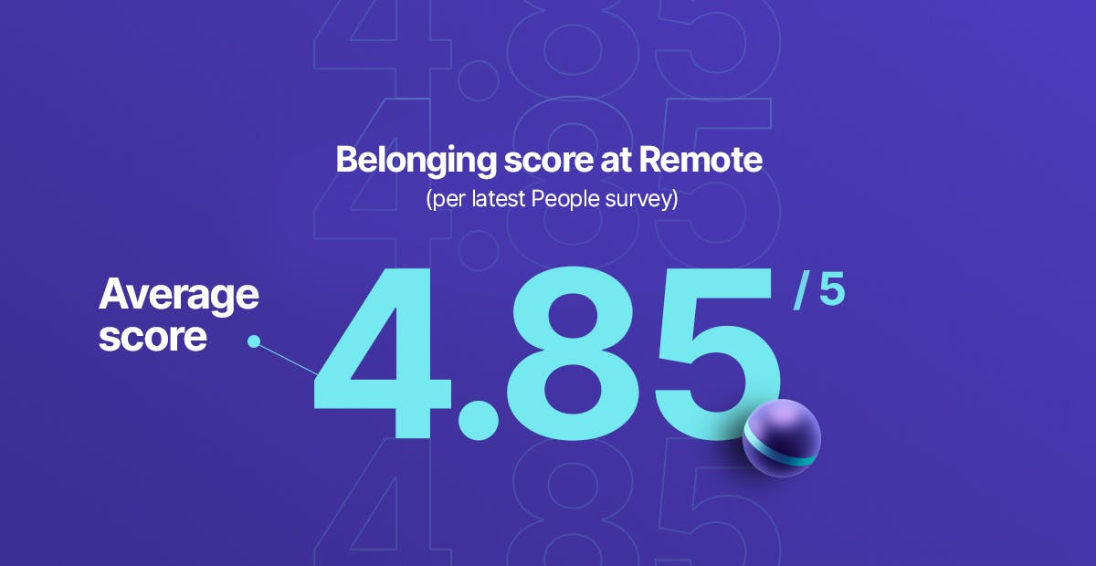 Remote's belonging score rated by employees is 4.85 out of 5 - our highest mark yet