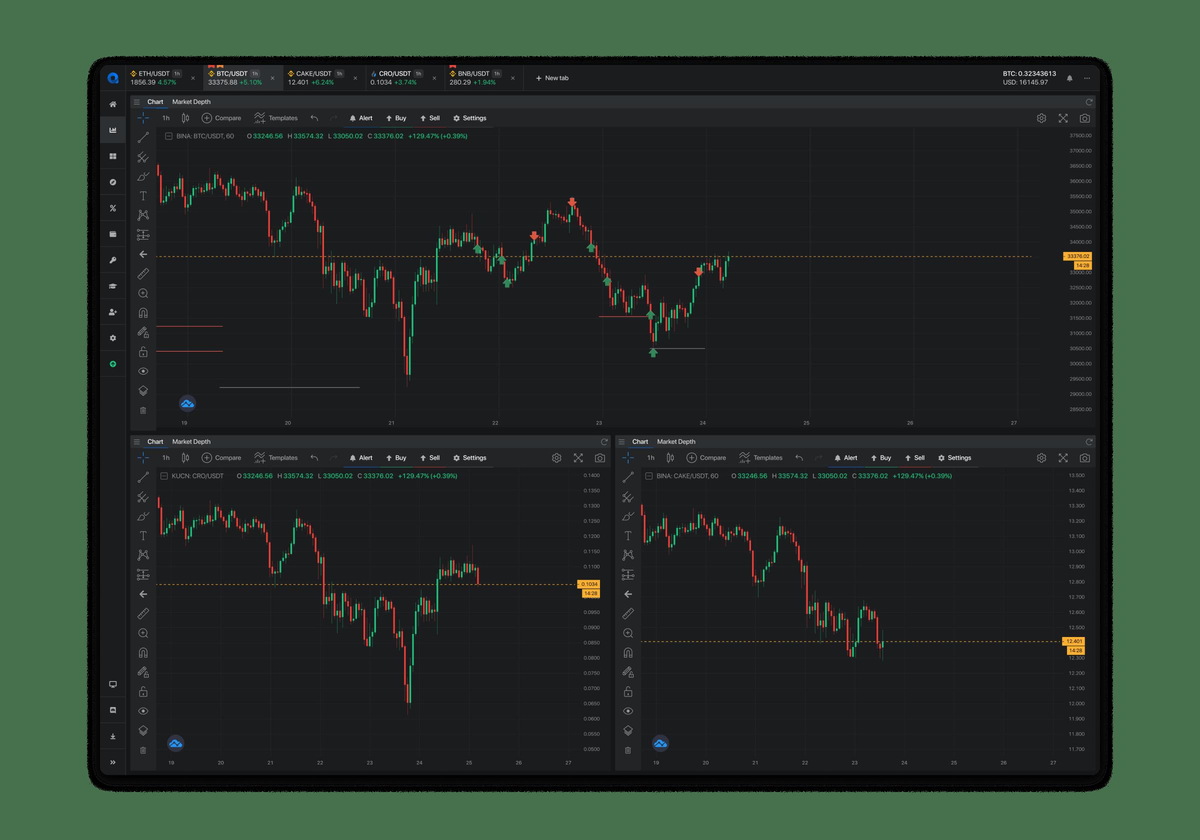 Customize charts layout