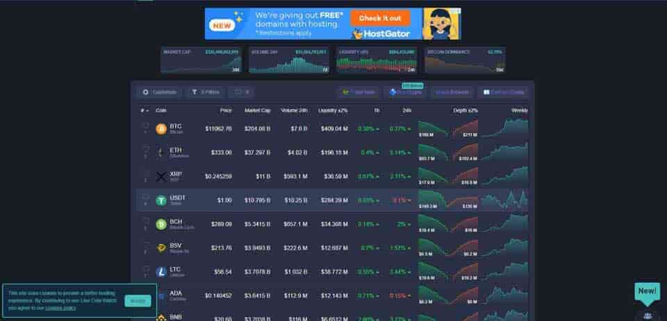 Live Coin portfolio prices