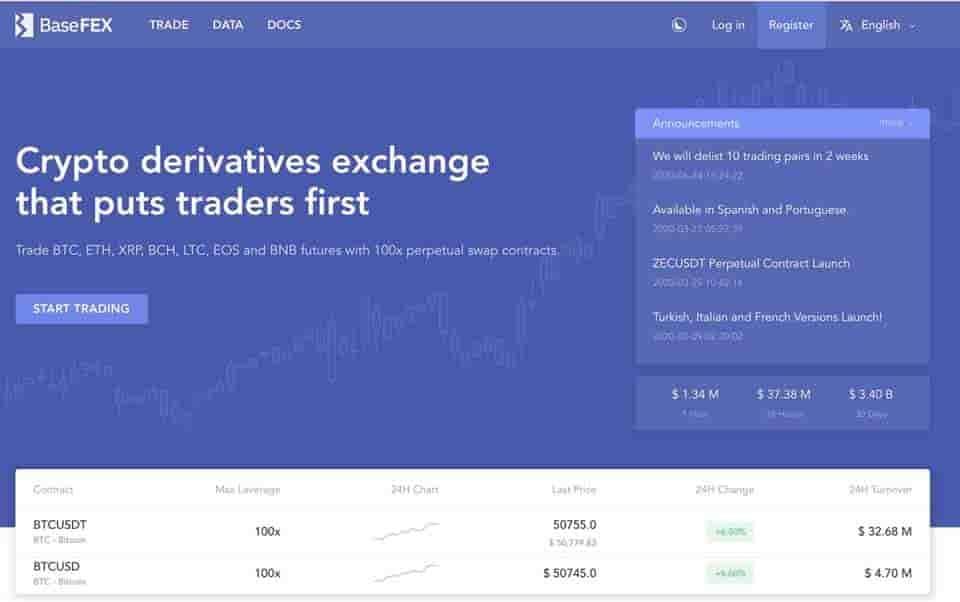 best crypto derivates exchange