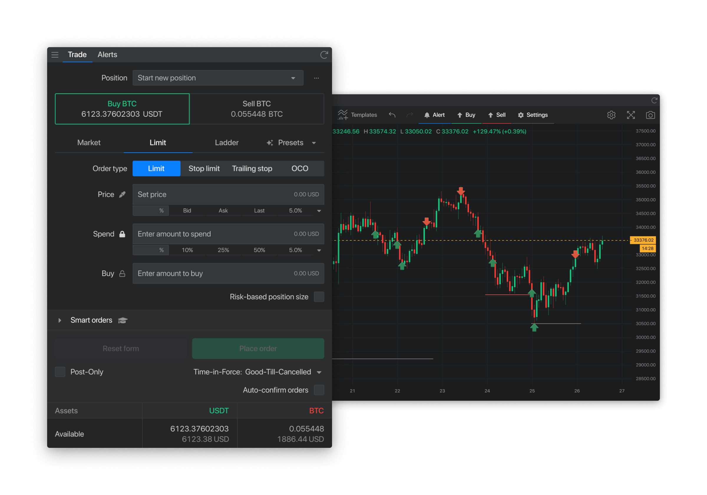 Trading features