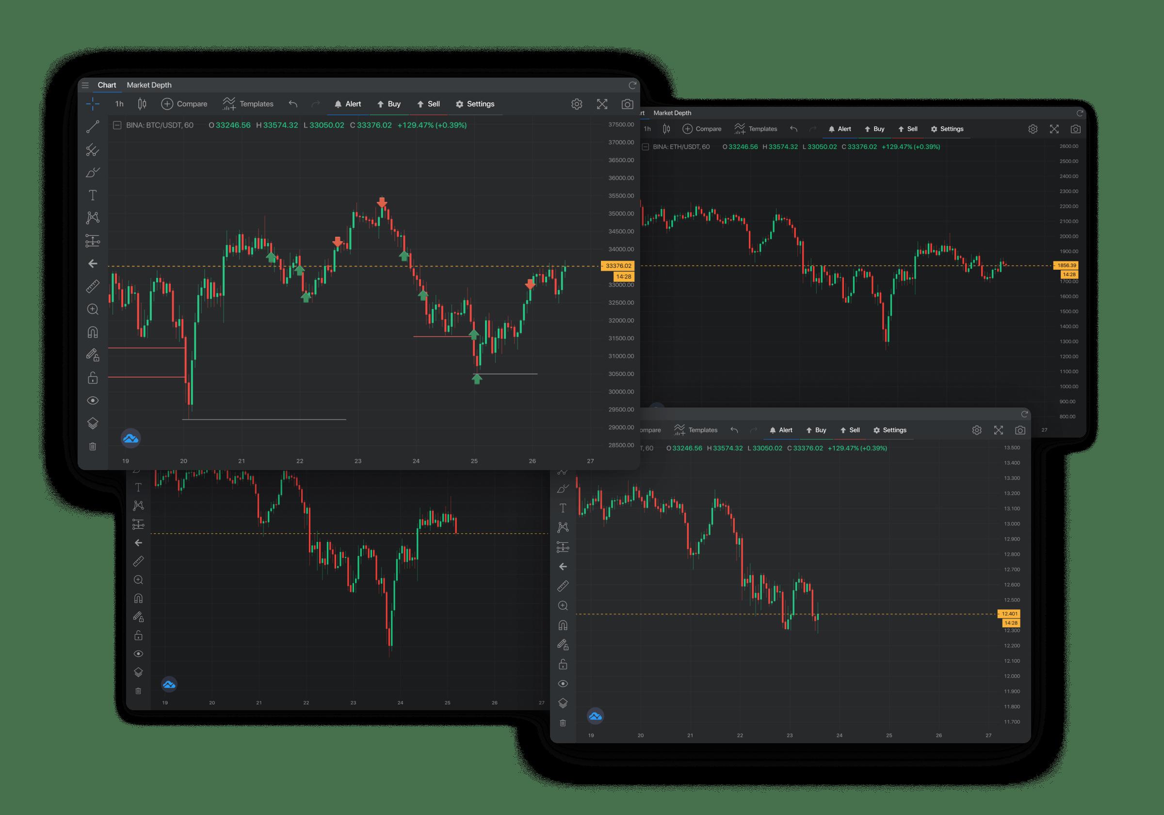 Multicharts