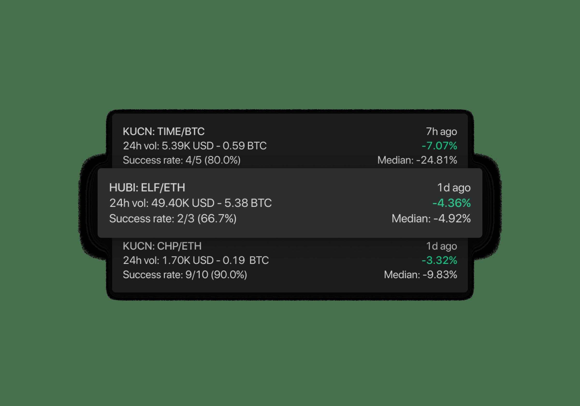 Crypto Base Scanner