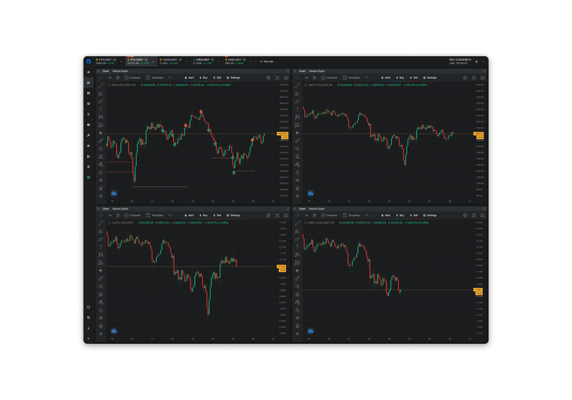 Find more trading opportunities