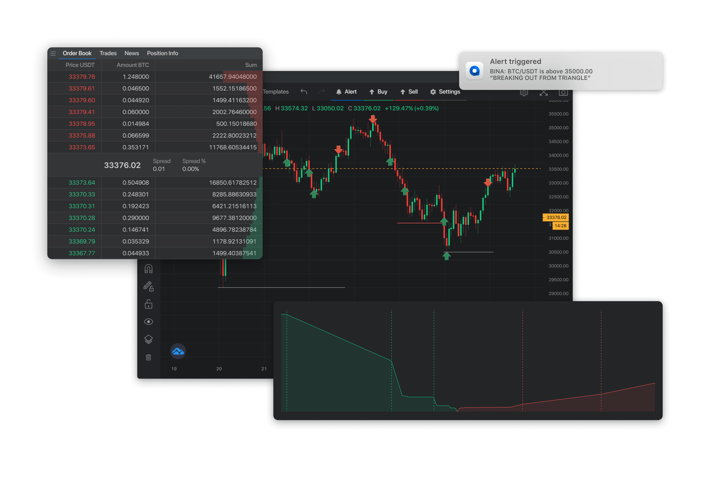 Real-time market data