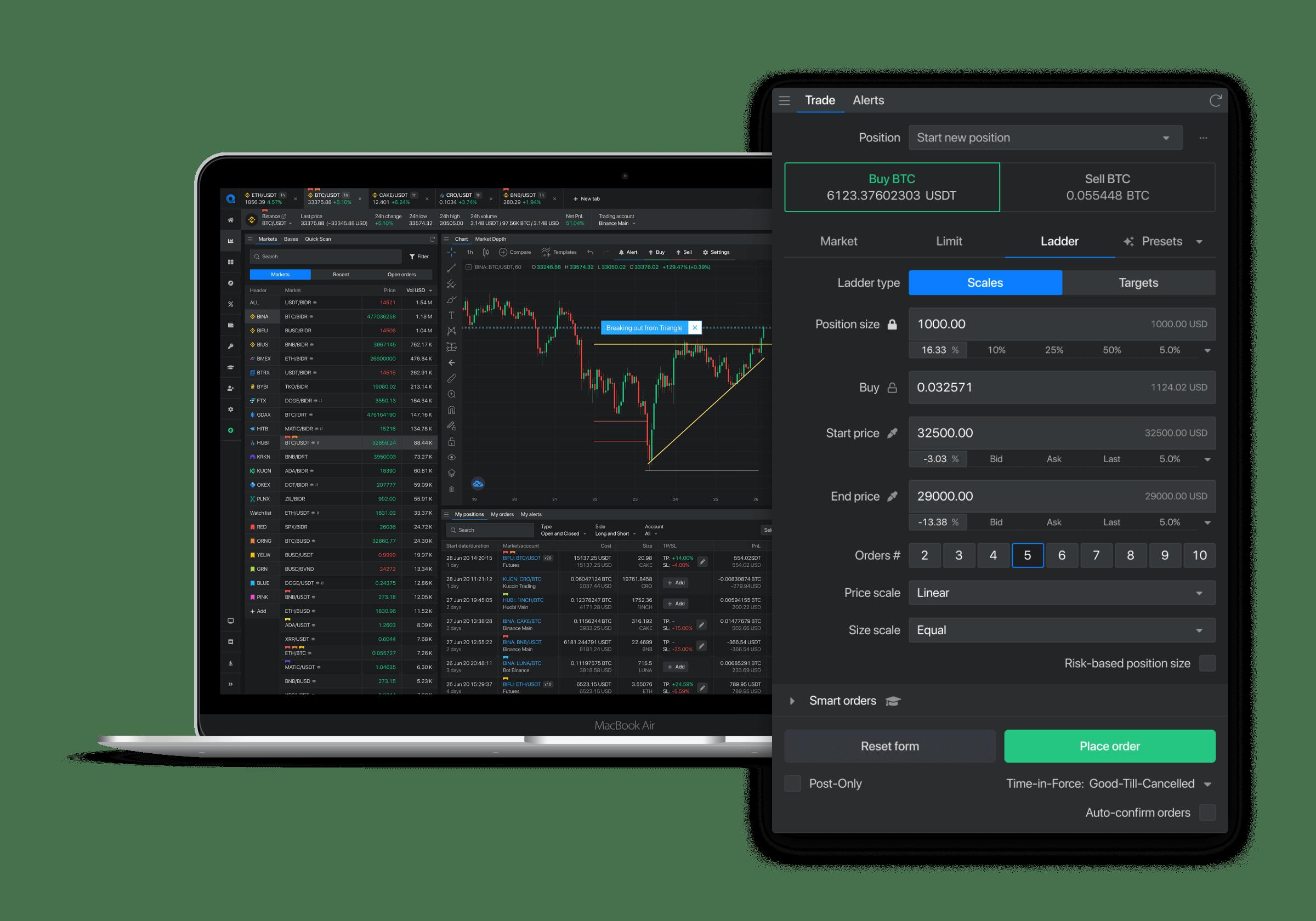 Advanced trading