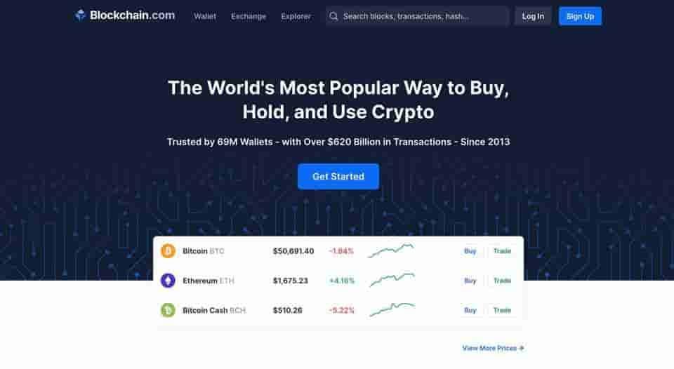 migliore app per il trading cripto