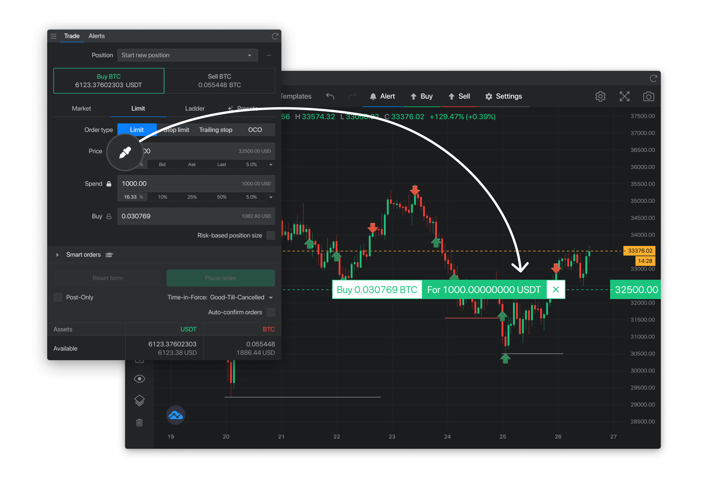 The modern way to trade