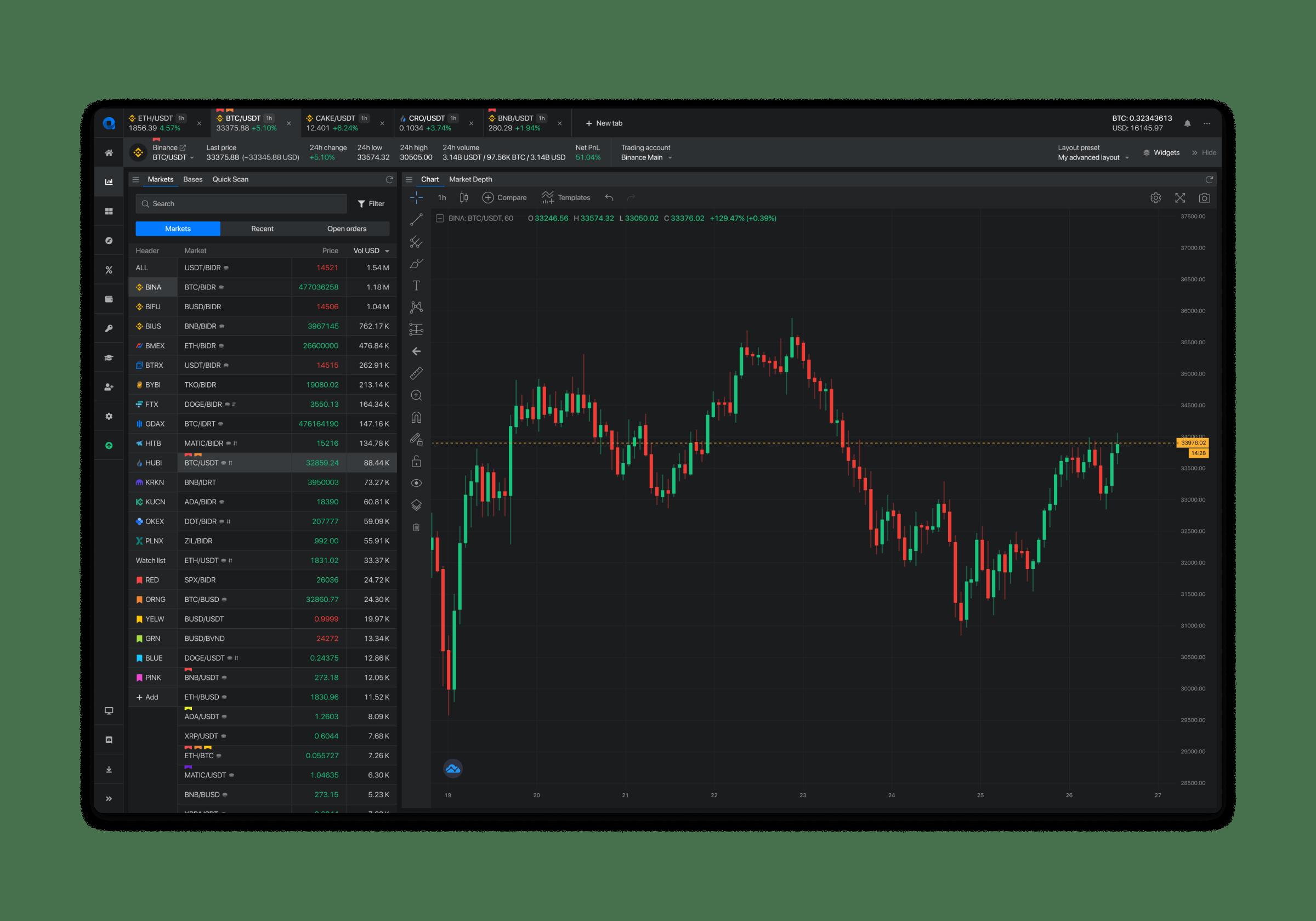 Market searching