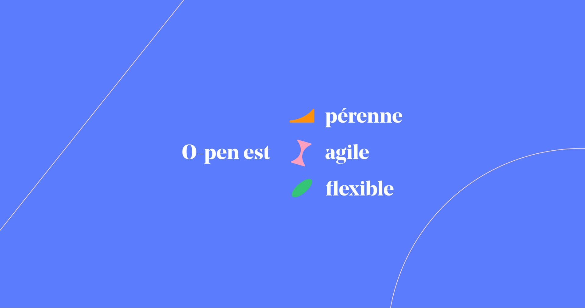 """""""Open est pérenne, agile et flexible"""" with pictograms"""