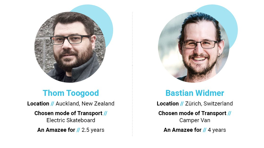 Thom Toogood and Bastian Widmer