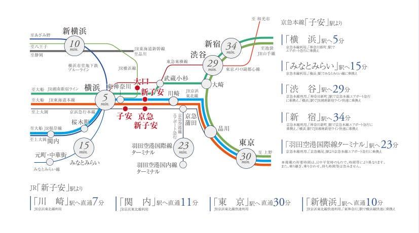 横浜駅まで5分、約30分圏内で都心部や羽田空港へのアクセスが叶います。