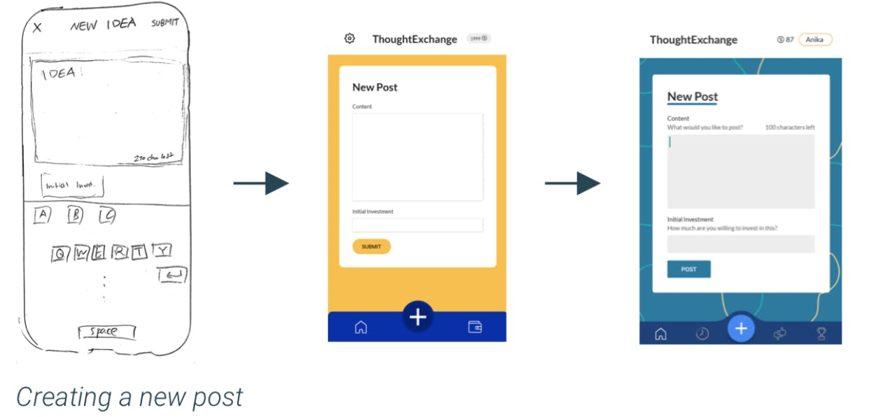 progression of creating a new post