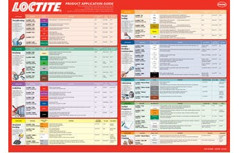 Loctite Application Wall Chart