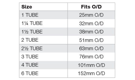 Stainless Tube Clamp Outer Diameter OD Chart
